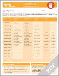 Tamiflu Dosing Chart Pdf Tool Ibuprofen Chart