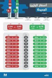 شركة أرامكو تعلن اسعار البنزين لشهر يوليو 2021 في السعودية تحديثات اسعار  البنزين الجديدة - عرب هوم