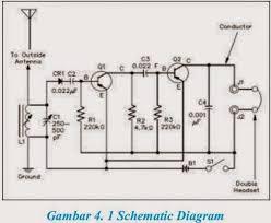 gambar single line diagram gambar image wiring diagram cara membaca wiring diagram kelistrikan mobil cara on gambar single line diagram