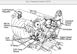 volvo xc engine coolant diagram volvo automotive wiring diagrams volvo xc engine coolant diagram 2008 05 30 152023 rpm