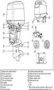yamaha mio sporty electrical wiring diagram yamaha yamaha 225dx engine diagram yamaha wiring diagrams on yamaha mio sporty electrical wiring diagram