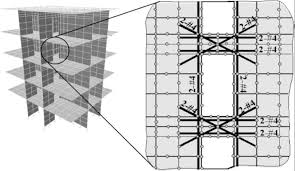 Small Picture Lateral Deformations in Shear Walls with Openings PDF Download