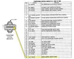similiar dodge durango wiring diagram keywords 1998 dodge durango wiring diagram likewise 2000 dodge durango wiring