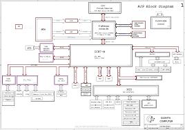 schematic block diagram the wiring diagram sony vaio rj9 schematics block diagram schematic diagram schematic