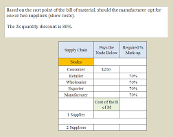 Based On The Cost Point Of The Bill Of Material, S... | Chegg.com