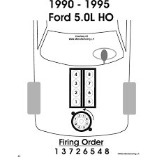 95 mustang gts 5 0 firing order mustangforums com spark plug wire diagram 1997 chevy 1500 v8 Spark Plug Wire Diagram #37