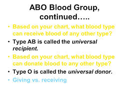 Universal Blood Type Chart Abo Blood Group Continued Based On Your Chart What