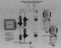 pool plumbing diagrams schematics and layouts for pool pipes two pump single heater plumbing diagram