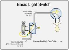 wiring diagram wiring diagram for light switch and outlet wiring how to wire two separate switches & lights using the same power source at Light Switch Diagram