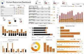 Excel Dashboard Human Resources Excel Dashboard