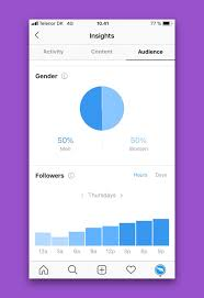 Instagram Followers Chart 21 Powerful Tips To Increase Instagram Engagement In 2019