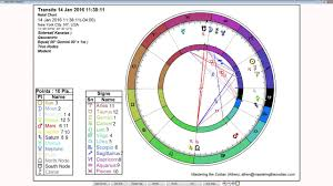 Sidereal Birth Chart Reading Free 52 Accurate Sidereal Zodiac Birth Chart Free