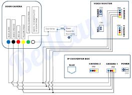 iphone camera wiring diagram wiring diagrams best wire diagram camera wiring diagrams click pin iphone cable wiring diagram camera wire diagram wiring diagram