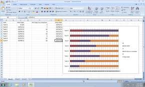 How To Make Excel Gantt Chart Youtube Radarshield