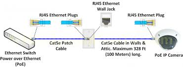 wiring diagram rj45 patch cable t1 crossover