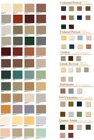 Sherwin Williams Color Palette Diy Idea For Old Suitcase Queen Anne Federal And Colonial