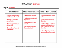 Kwl Chart Strategies For Students