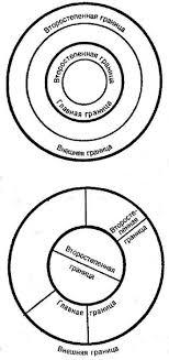 Реферат на тему Структура группы и проблема лидерства  Семья действующая как подлинная сложная группа с организационным разделением в членстве вероятно находится в опасности