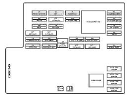 2007 chevrolet bu fuse diagram ricks auto repair advice bu bcm fuses