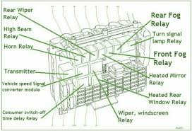wiring diagrams freightliner fl the wiring diagram images of fl 70 freightliner wiring fuse box diagram wire wiring diagram