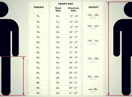 Bicycle Frame Size Chart Why Getting The Right Bike Size Is So Important