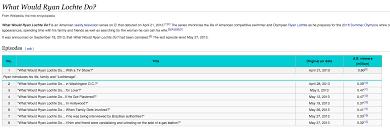 Wikipedia Ten Minutes Past Deadline