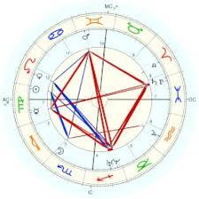 Prince Natal Chart Albert Prince Of England Astro Databank