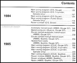 audi coupe gt wiring diagram audi wiring diagrams online 1980 1985 4000 and audi coupe wiring diagram manual original
