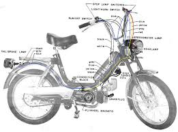 puch 250 wiring diagram wiring diagrams puch 250 wiring keywords suggestions