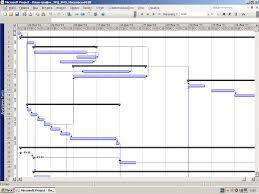 Календарный план проекта образец prectroclec s blog