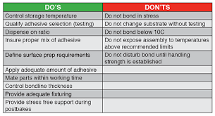Adhesive Compatibility Chart Industrial Structural Adhesives Basics Best Practices