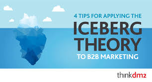 hemingway iceberg principle the old man the iceberg theory and the  four tips for applying the iceberg theory to your bb direct marketing