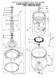 roper washer parts model rax7244eq1 sears partsdirect