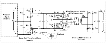 Resonant Converter Design Energies Free Full Text A High Frequency Isolation Hfi