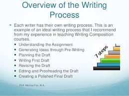 essay on writing process steps in writing process essay coursework service