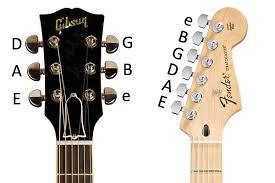 Online Guitar Tuner Theguitarlesson Com
