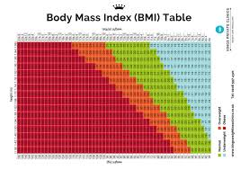 Bmi Table For Women Kozen Jasonkellyphoto Co