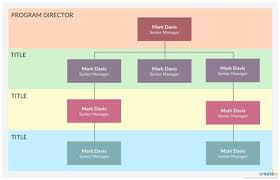 Org Chart Best Practices For Effective Organizational Charts