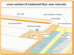 install bamboo flooring best of installing bamboo floors on concrete slab and plywood suloor
