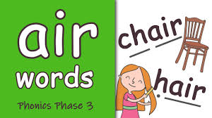 Some of the worksheets for this concept are minimal pairs hair or hear, 2 the anatomy and physiology of the ear and hearing, kindergarten first grade writing folder, r controlled vowels ur er ir ear eer, , 16 3 ears. Air Words Phase 3 Phonics Youtube
