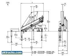 Pm Crane Load Chart Pm 15522