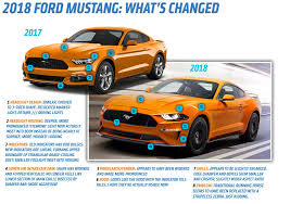 2018 ford job 1.  job in 2018 ford job 1 a