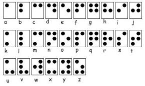 Braille Words Chart Download Braille Alphabet Chart In Jpg Size 1200 X 1400