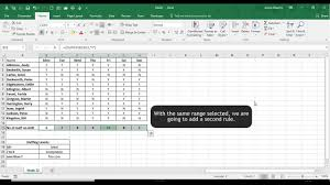 Monitoring Staffing Levels In A Excel Spreadsheet