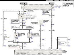 ramjet 350 wiring diagram 1984 blazer dash wiring \u2022 wiring ram jet 350 reliability and performance at Ramjet 350 Wiring Diagram