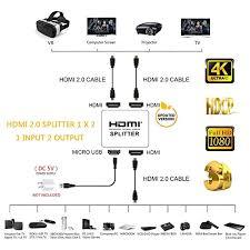 hdmi splitter wiring diagram wiring diagram libraries hdmi splitter wiring diagram