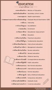 หน่วยงานการศึกษา (ไทย-อังกฤษ) กระทรวงศึกษาธิการ - กรมการกงสุล กระทรวง การต่างประเทศ