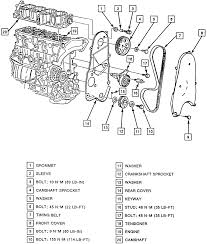 pontiac sunbird noises problem pontiac sunbird 4 cyl two wheel also here is a diagram of the timing belt and related components to give you a better idea the bottom pulley is the crankshaft pulley the water pump is