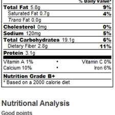 healthy krispy kreme doughnuts calories and nutrition facts with regard to how many calories in a krispy kreme donut