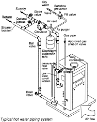 wiring diagram for burnham boiler the wiring diagram burnham boiler schematics burnham wiring diagrams for car wiring diagram